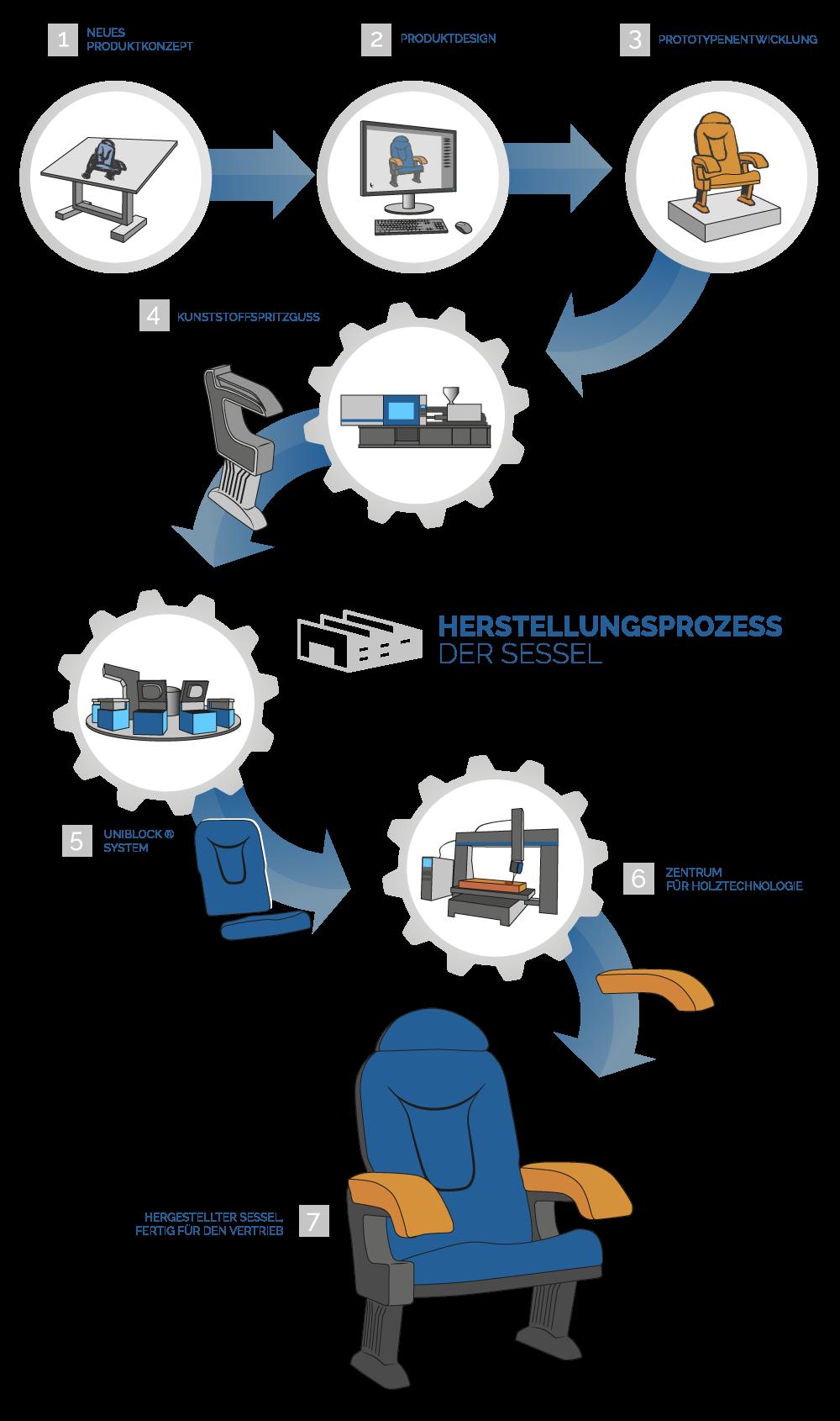 ciclo_empresarial_todo_aleman